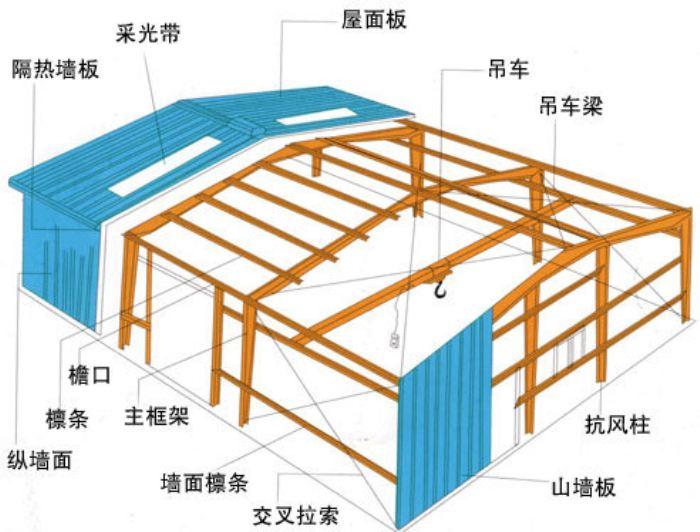 厦门金永川钢结构有限公司
